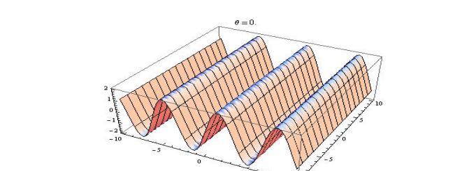 Valët elektromagnetike në mjekësi